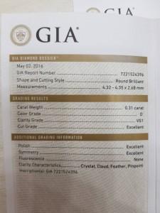 GIA證書