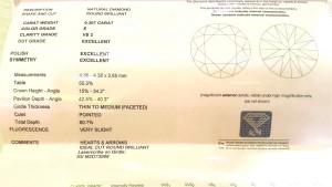 IGI證書收購
