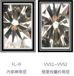 FL-IF VVSI-VVS2