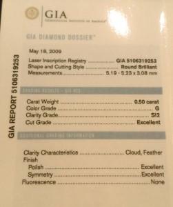 0902-GIA 鑽石 收購 2