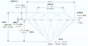 鑽石(下)